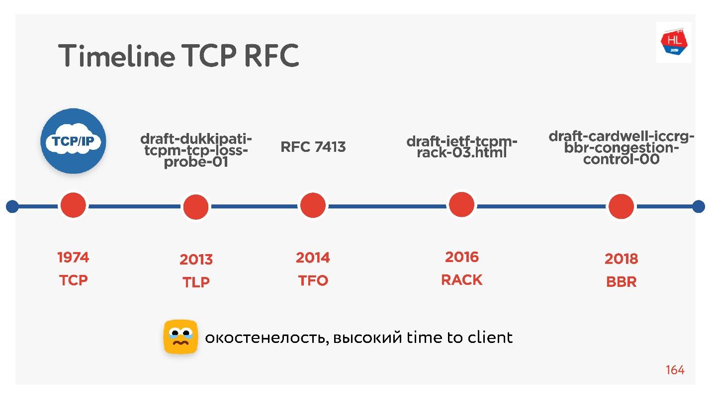 TCP против UDP или будущее сетевых протоколов - 83