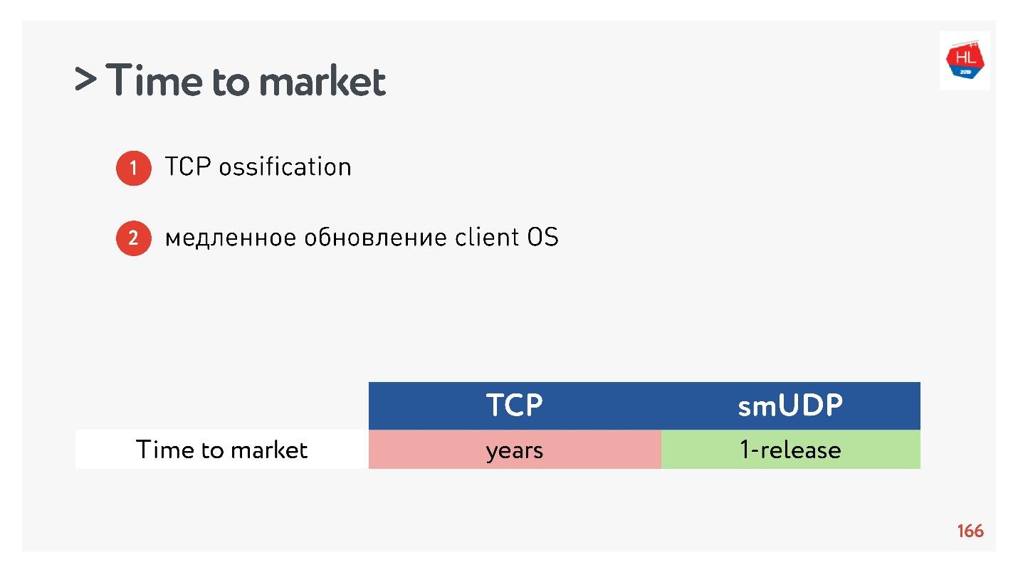 TCP против UDP или будущее сетевых протоколов - 85