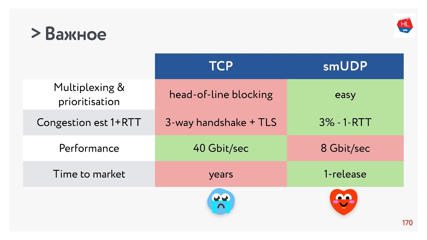 TCP против UDP или будущее сетевых протоколов - 88