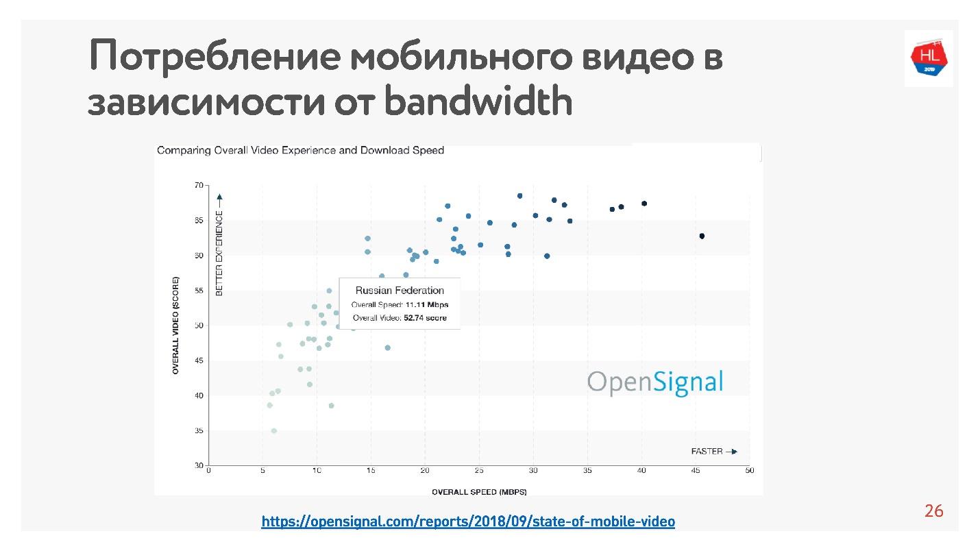 TCP против UDP или будущее сетевых протоколов - 9