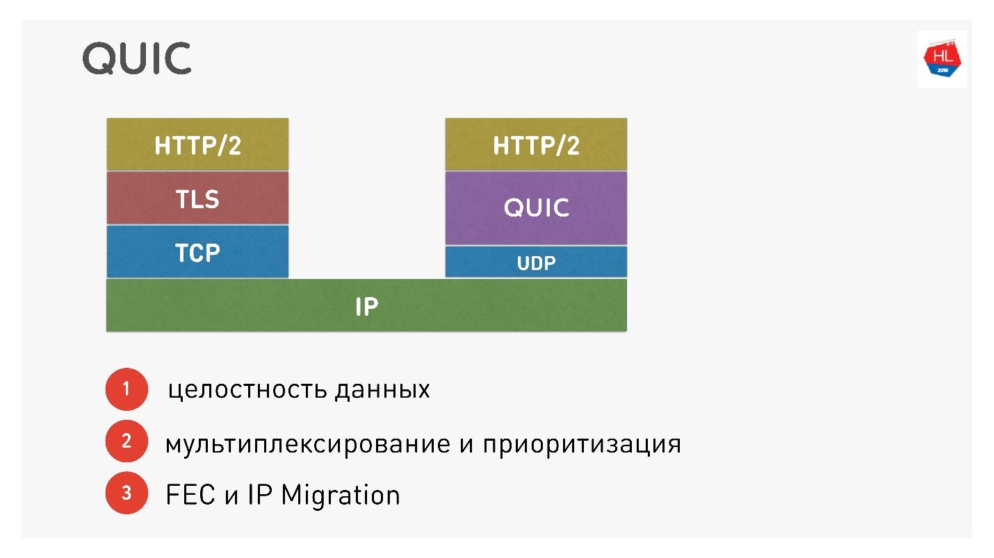 TCP против UDP или будущее сетевых протоколов - 92