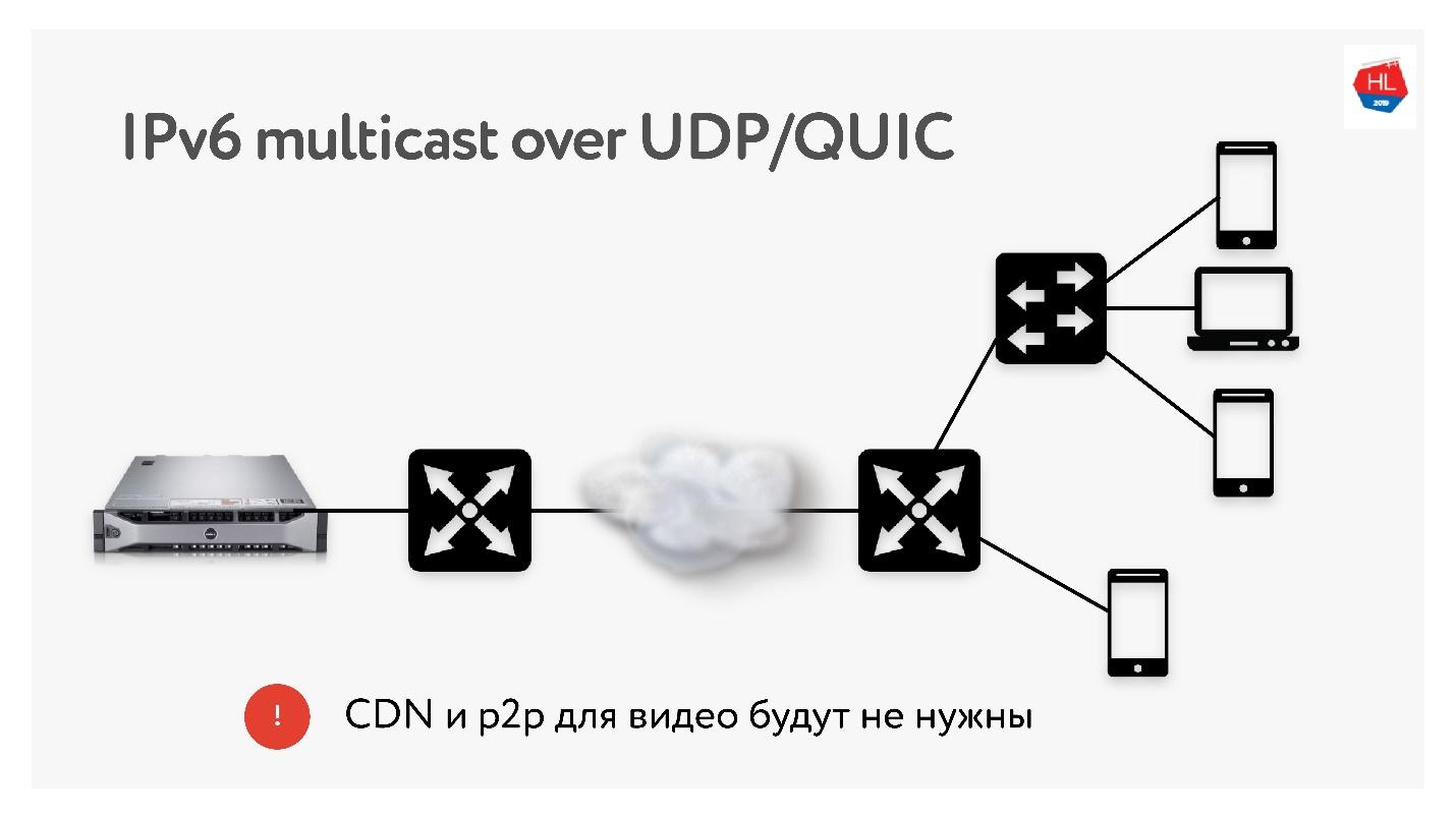 TCP против UDP или будущее сетевых протоколов - 99