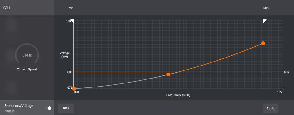 Для GPU серии AMD Radeon RX 5700 температура 110°C — это «нормально, такие показания находятся в пределах спецификации» - 5