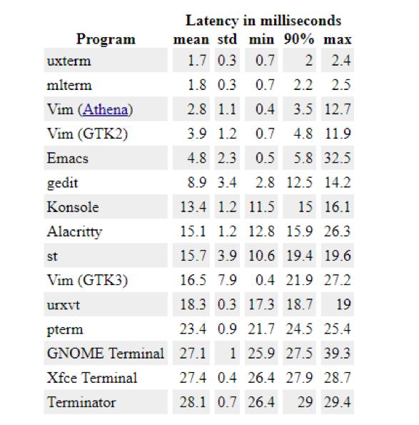 Обзор эмуляторов терминала - 9