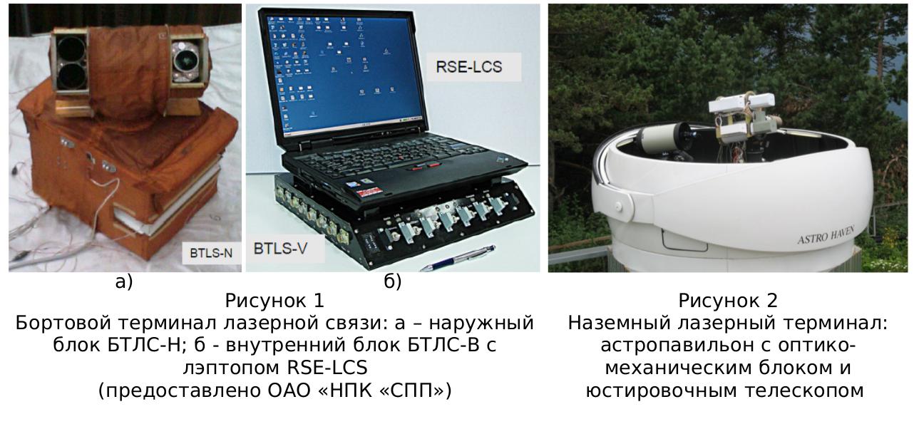 Роскосмос готовит второй эксперимент по обеспечению лазерной связи по каналу «Земля — МКС» - 4