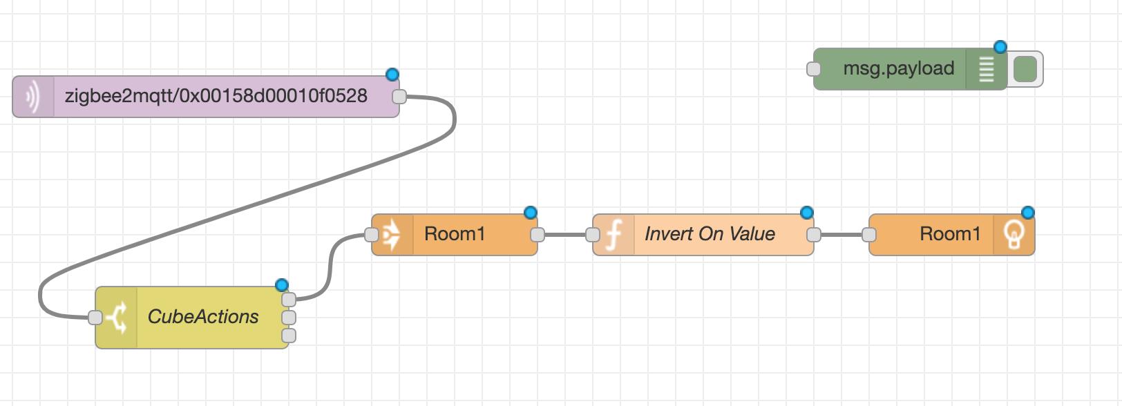 Автоматизация homebridge с помощью Node-Red - 4