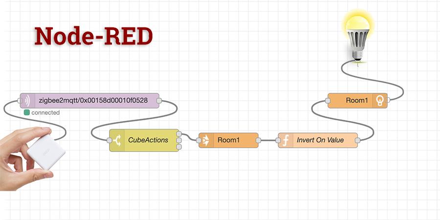 Автоматизация homebridge с помощью Node-Red - 1