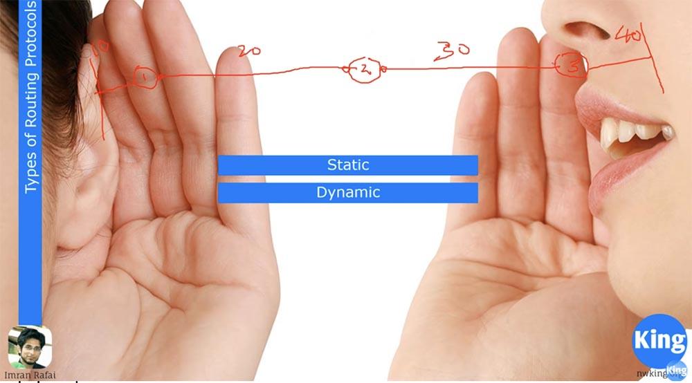 Тренинг Cisco 200-125 CCNA v3.0. День 18. Основы маршрутизации - 9