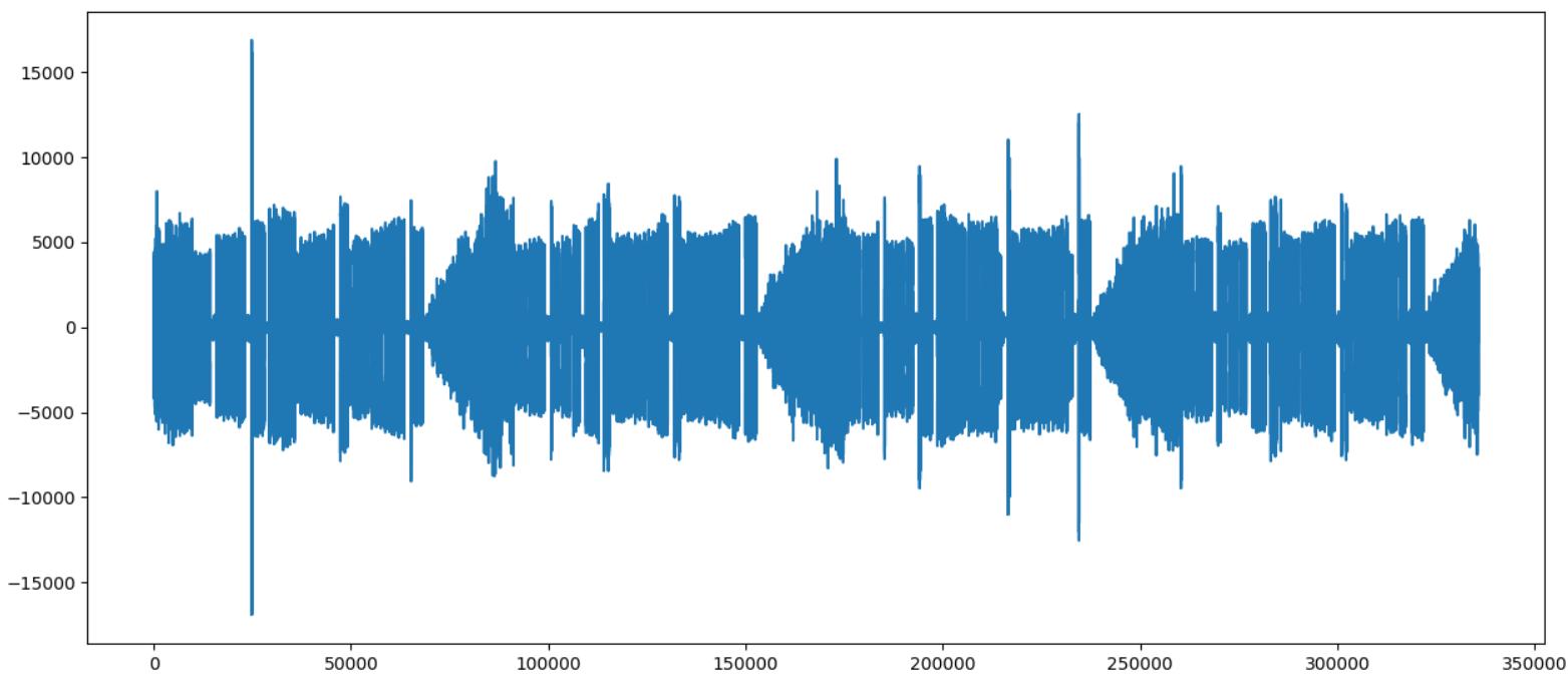 Распознавание азбуки Морзе с помощью нейронной сети - 2