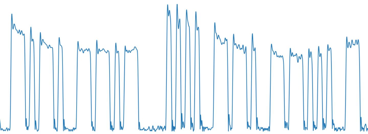 Распознавание азбуки Морзе с помощью нейронной сети - 4