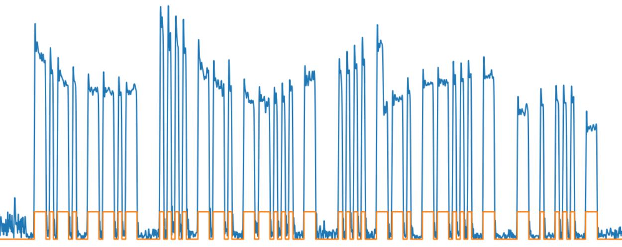 Распознавание азбуки Морзе с помощью нейронной сети - 6
