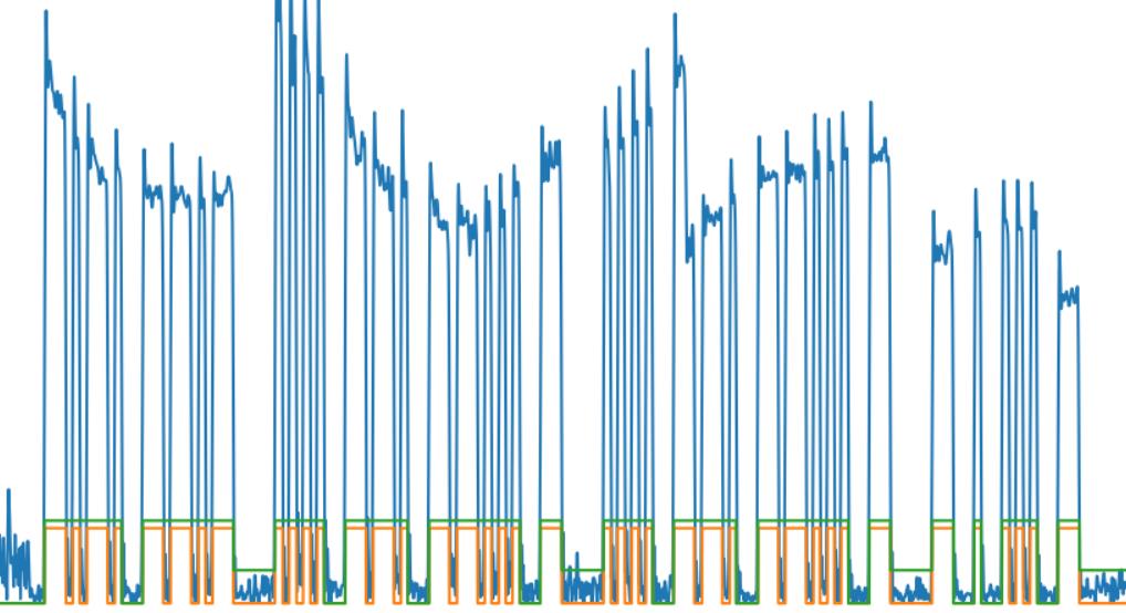 Распознавание азбуки Морзе с помощью нейронной сети - 7