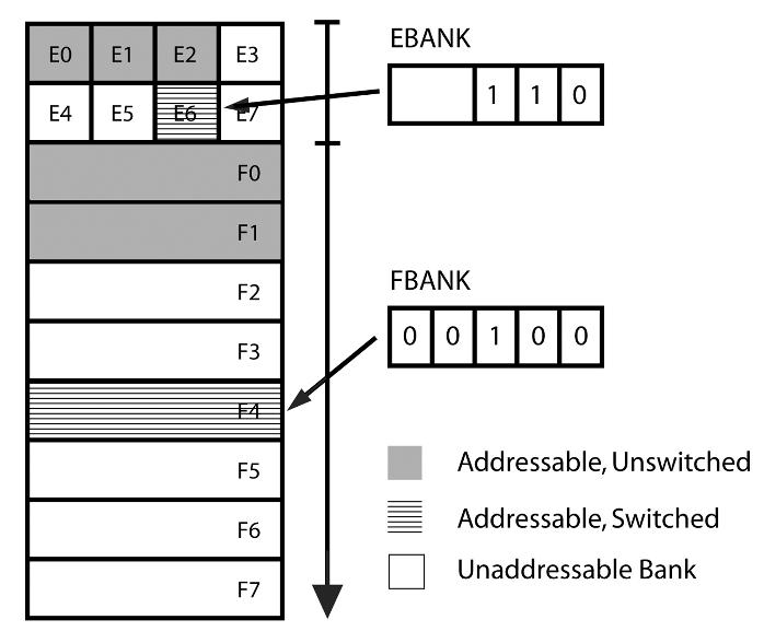 Apollo Guidance Computer — архитектура и системное ПО. Часть 2 - 14