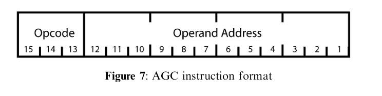 Apollo Guidance Computer — архитектура и системное ПО. Часть 2 - 3