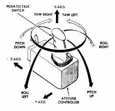 Apollo Guidance Computer — архитектура и системное ПО. Часть 2 - 5