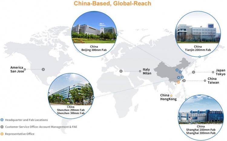 Китайская SMIC начала рисковую 14-нм печать FinFET, а коммерческую запустит к концу года