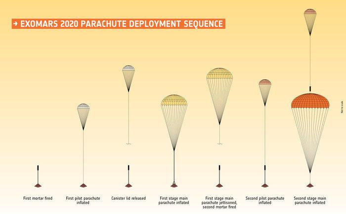 Космические сверхзвуковые парашюты - 11