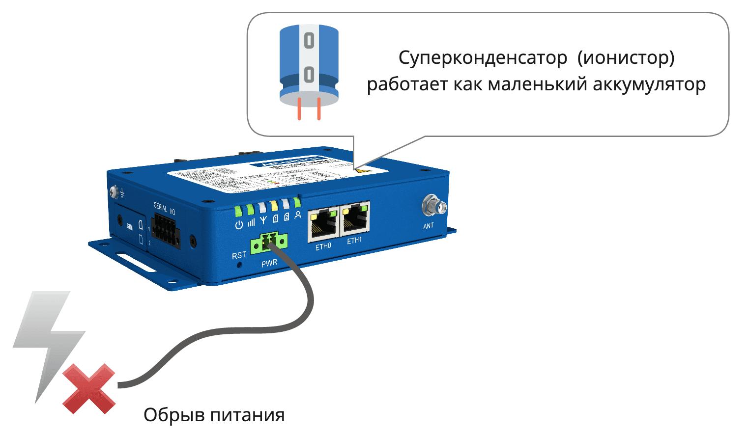 4G-роутер в роли универсального сервера для IoT - 4