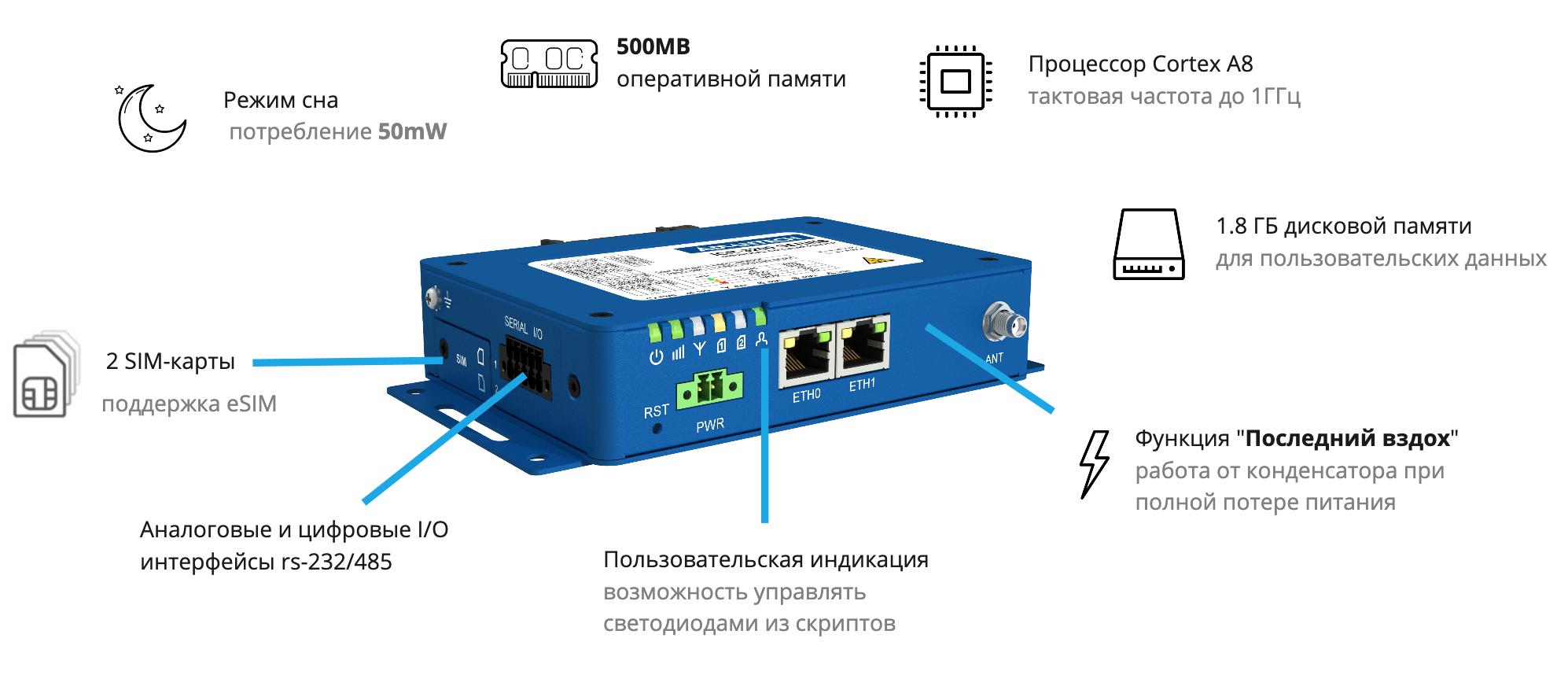 4G-роутер в роли универсального сервера для IoT - 1