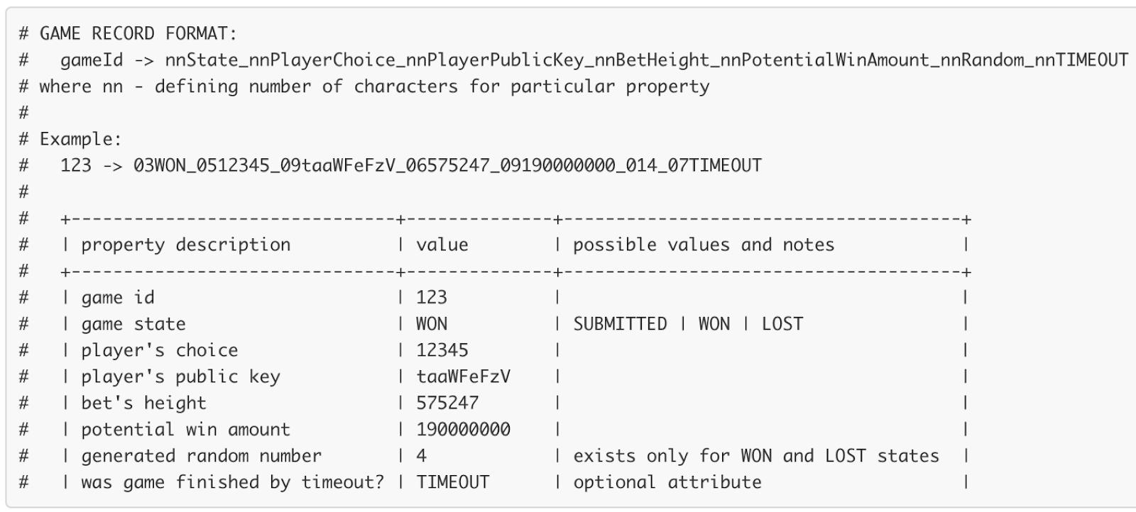 Blockchain RSA-based random - 6