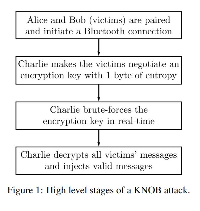Security Week 34: неординарные уязвимости в Windows - 4