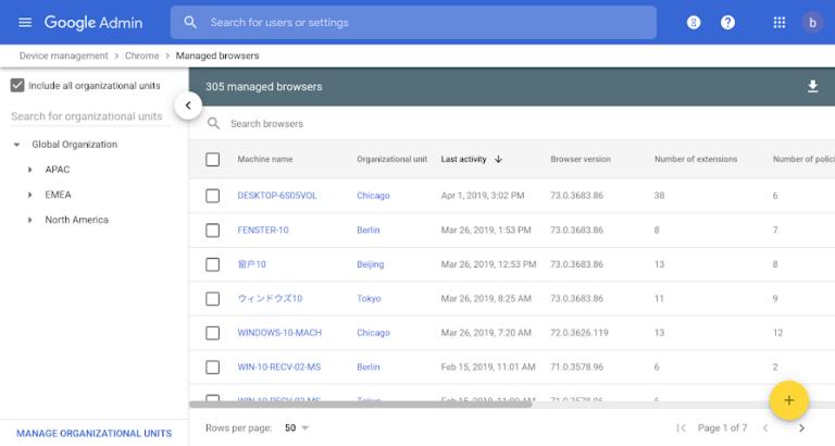 От 0% до 70% рынка: Как Google Chrome поглотил интернет? - 14