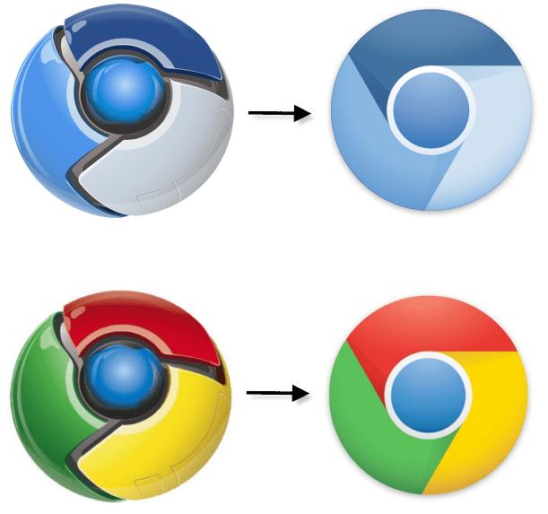 От 0% до 70% рынка: Как Google Chrome поглотил интернет? - 6
