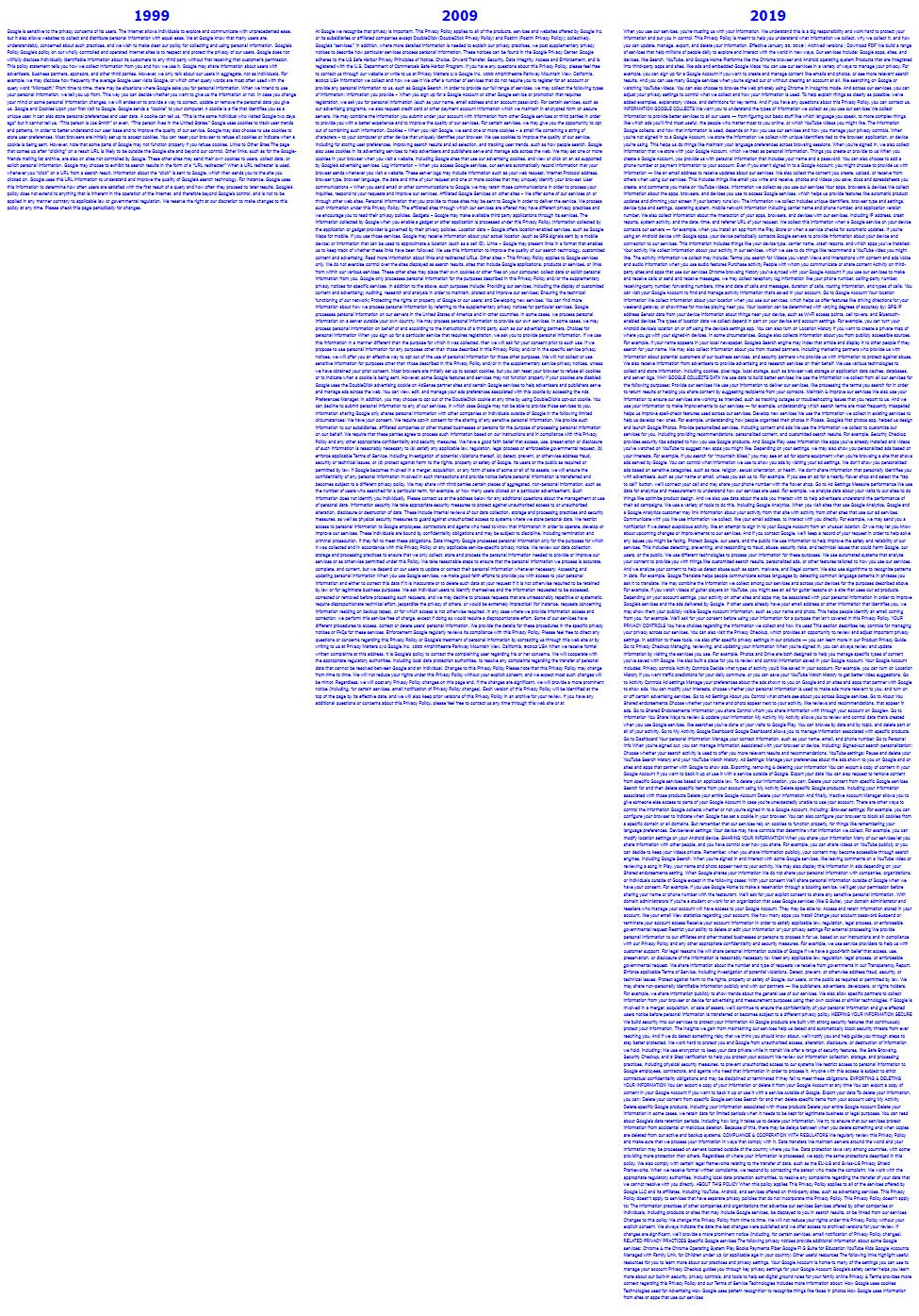 Тайная история интернета в политике конфиденциальности от Google, состоящей из 4000 слов - 2