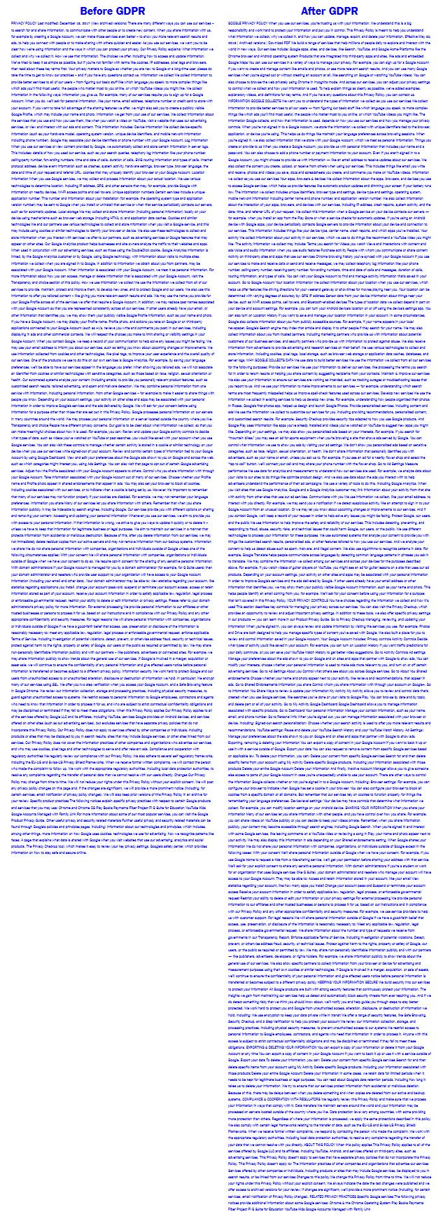 Тайная история интернета в политике конфиденциальности от Google, состоящей из 4000 слов - 3