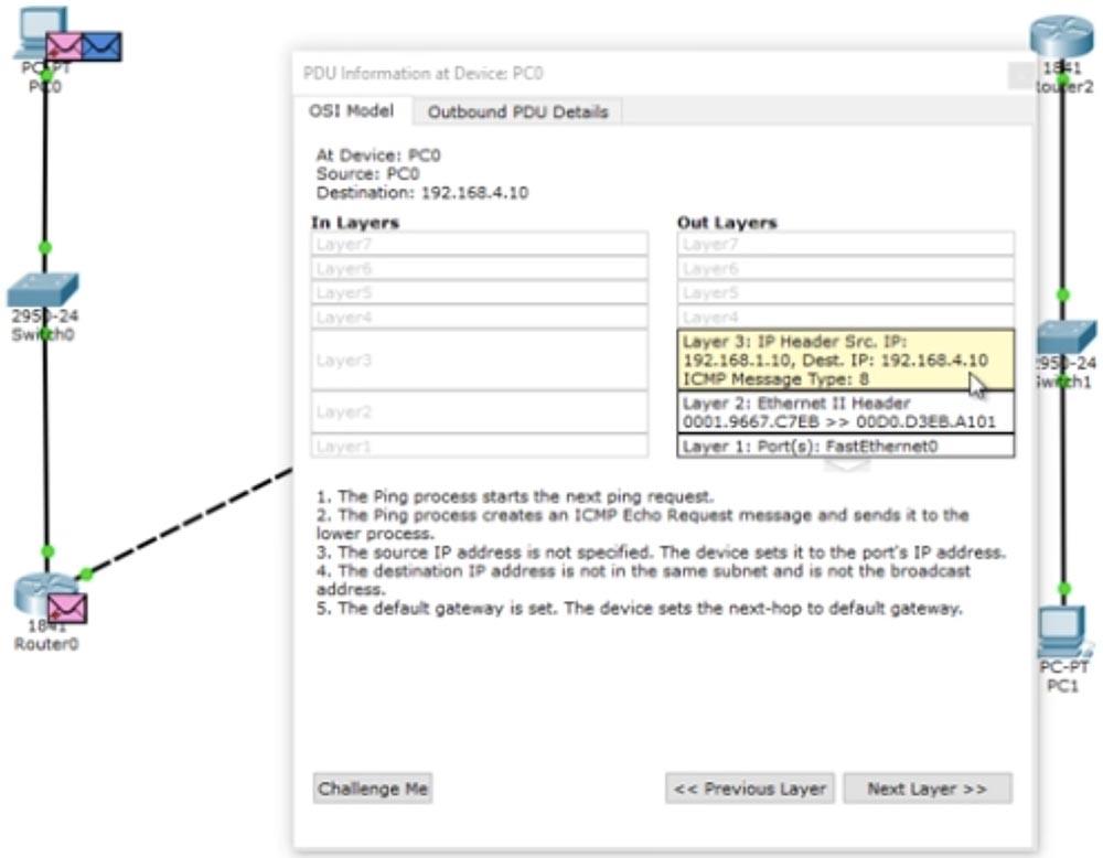 Тренинг Cisco 200-125 CCNA v3.0. День 20. Статическая маршрутизация - 6