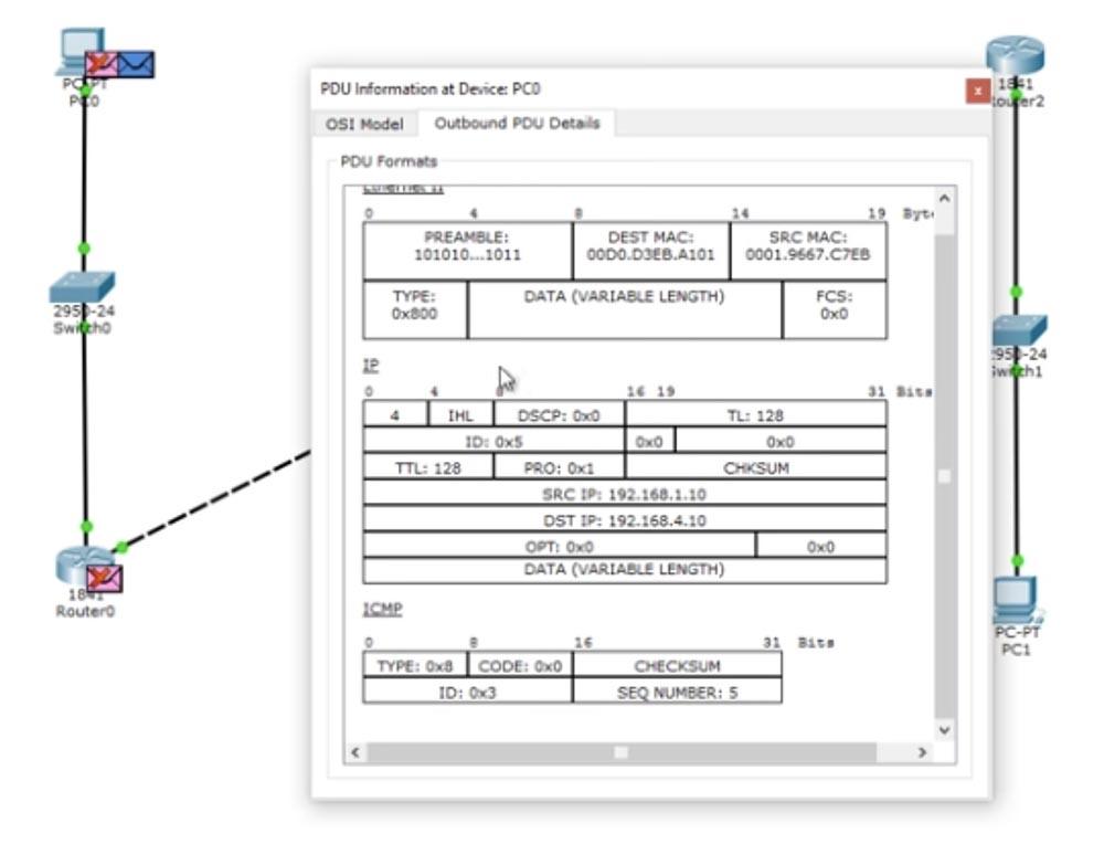 Тренинг Cisco 200-125 CCNA v3.0. День 20. Статическая маршрутизация - 7