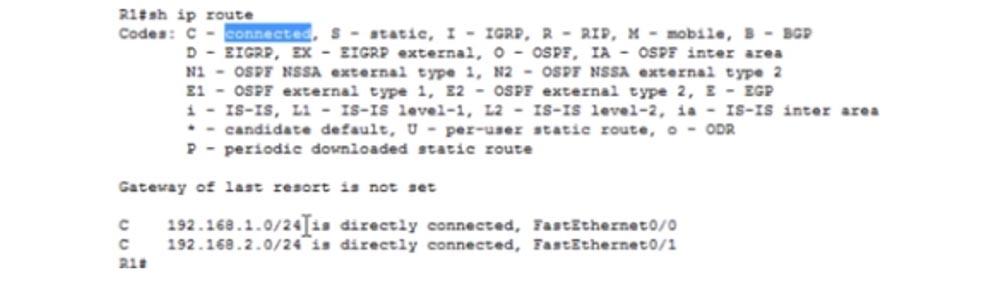 Тренинг Cisco 200-125 CCNA v3.0. День 20. Статическая маршрутизация - 9