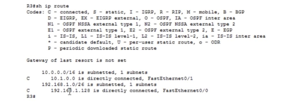Тренинг Cisco 200-125 CCNA v3.0. День 21. Дистанционно-векторная маршрутизация RIP - 10
