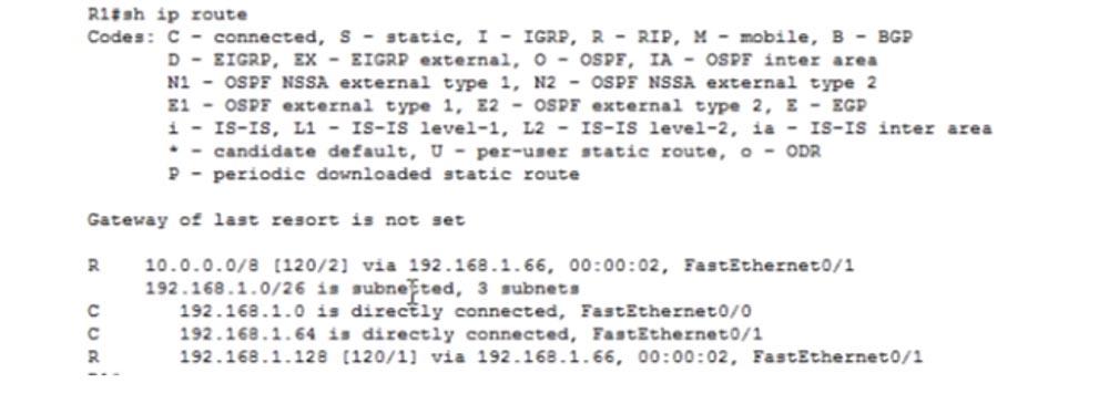 Тренинг Cisco 200-125 CCNA v3.0. День 21. Дистанционно-векторная маршрутизация RIP - 11