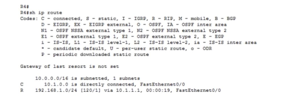 Тренинг Cisco 200-125 CCNA v3.0. День 21. Дистанционно-векторная маршрутизация RIP - 13