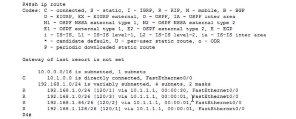 Тренинг Cisco 200-125 CCNA v3.0. День 21. Дистанционно-векторная маршрутизация RIP - 18