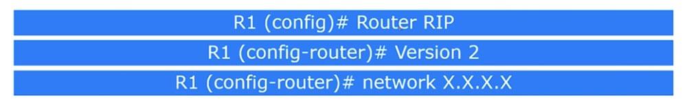 Тренинг Cisco 200-125 CCNA v3.0. День 21. Дистанционно-векторная маршрутизация RIP - 3