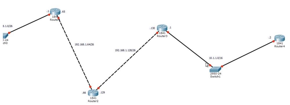 Тренинг Cisco 200-125 CCNA v3.0. День 21. Дистанционно-векторная маршрутизация RIP - 5