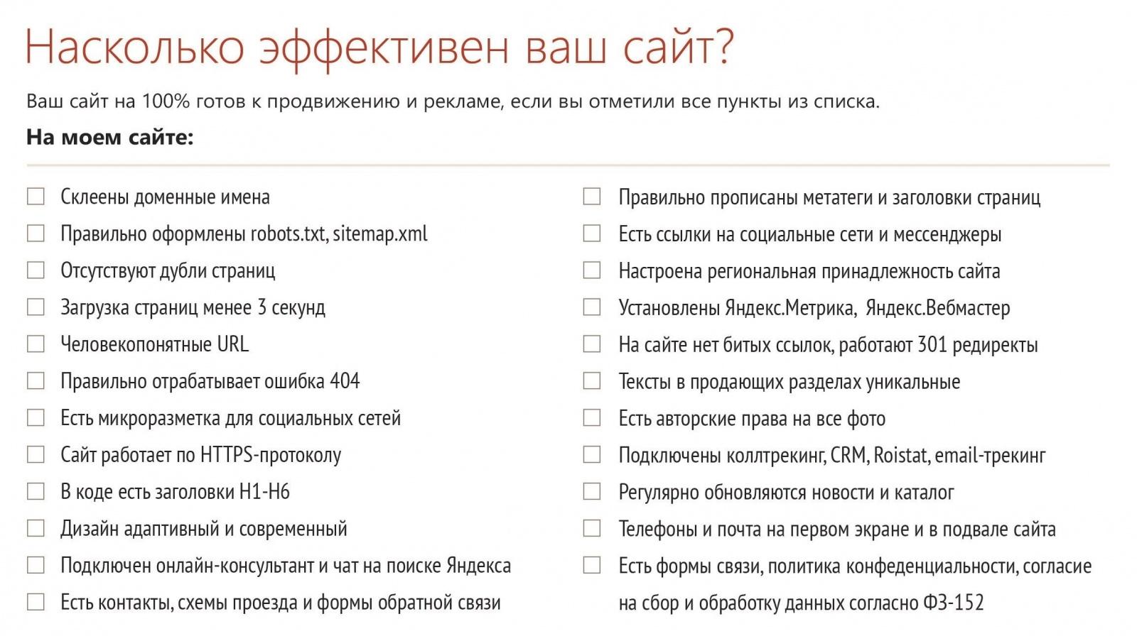 Чек-лист для проверки эффективности сайта