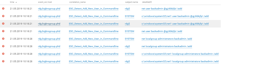 Итоги кибербитвы The Standoff, или Как PT Expert Security Center следил за атакующими - 12