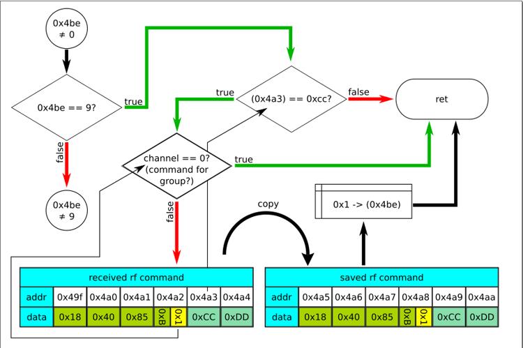 Реверс-инжиниринг электрокарниза AM82TV - 10