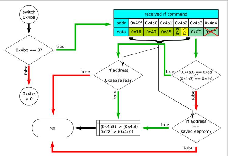 Реверс-инжиниринг электрокарниза AM82TV - 9