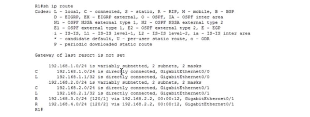 Тренинг Cisco 200-125 CCNA v3.0. День 22. Третья версия CCNA: продолжаем изучение RIP - 19