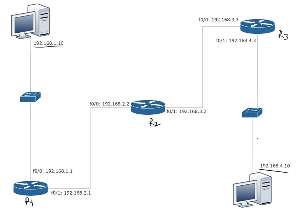 Тренинг Cisco 200-125 CCNA v3.0. День 22. Третья версия CCNA: продолжаем изучение RIP - 5