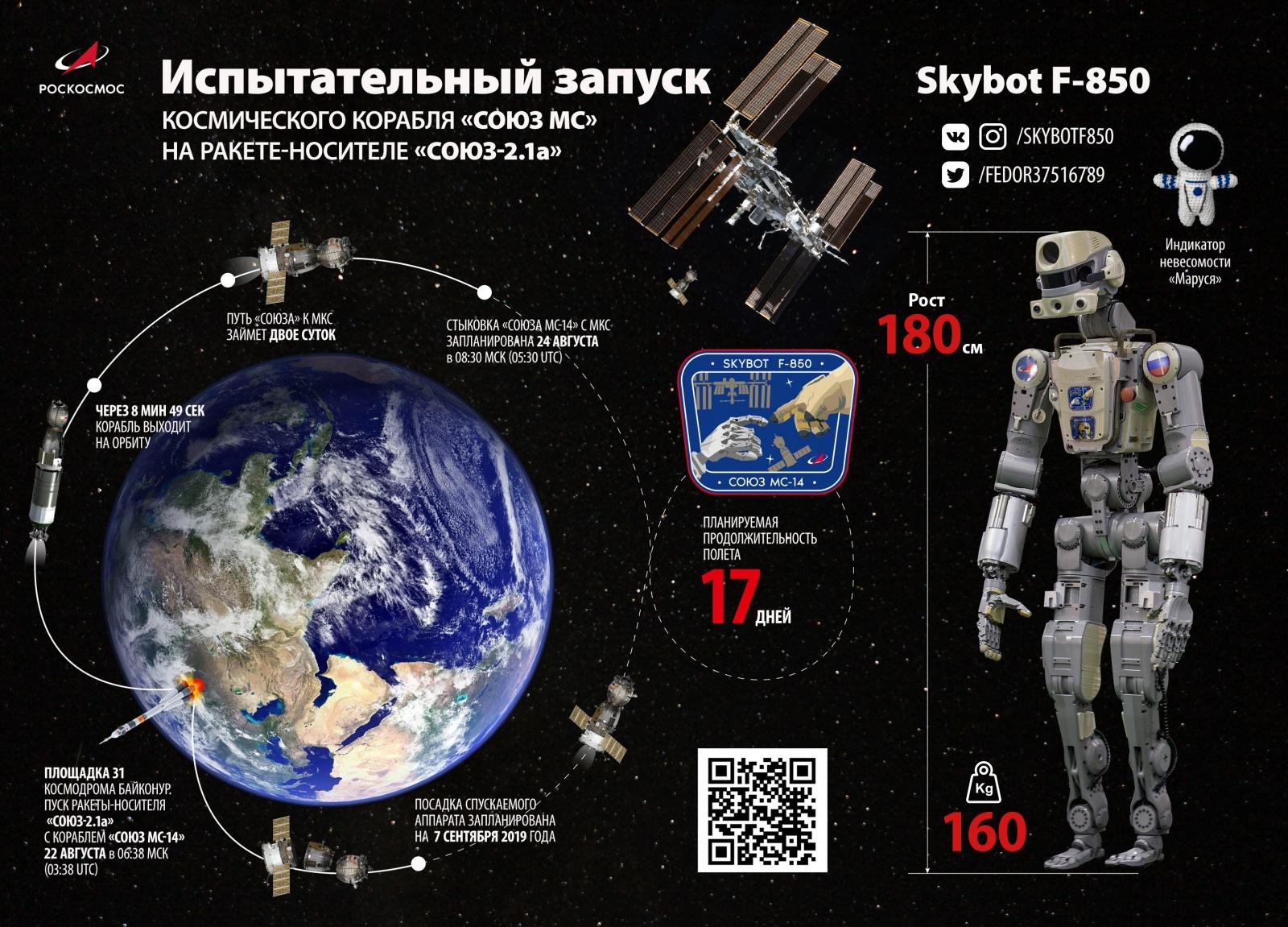 Успешно запущен на орбиту корабль «Союз МС-14» с роботом FEDOR (Skybot F-850) - 5