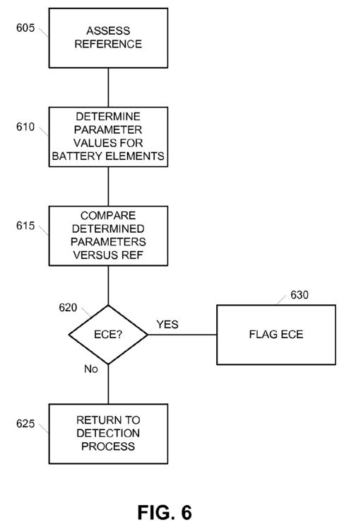 Об одном патенте Tesla Motors - 4
