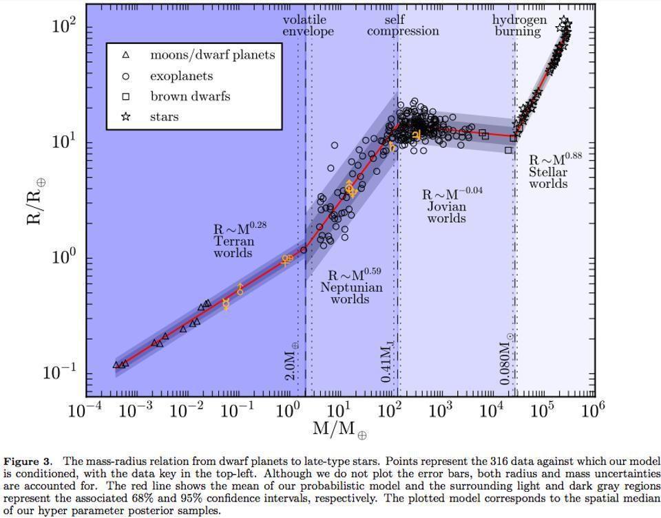 Спросите Итана: как будет выглядеть наша первая прямая фотография землеподобной экзопланеты? - 10