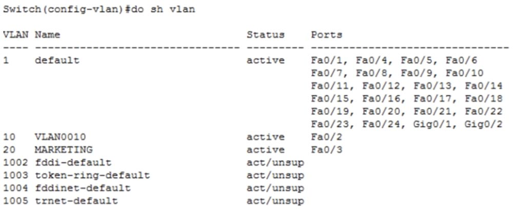 Тренинг Cisco 200-125 CCNA v3.0. День 23. Передовые технологии маршрутизации - 11