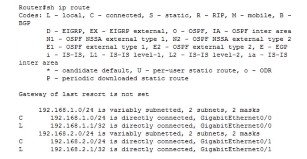 Тренинг Cisco 200-125 CCNA v3.0. День 23. Передовые технологии маршрутизации - 13