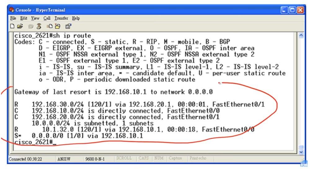Тренинг Cisco 200-125 CCNA v3.0. День 23. Передовые технологии маршрутизации - 2
